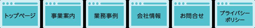 クイックデザインサービス 企業向けホームページパッケージCP コンテンツ構成