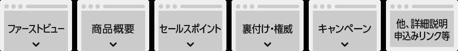 クイックデザインサービス ランディングページ型式ホームページパッケージLP コンテンツ構成