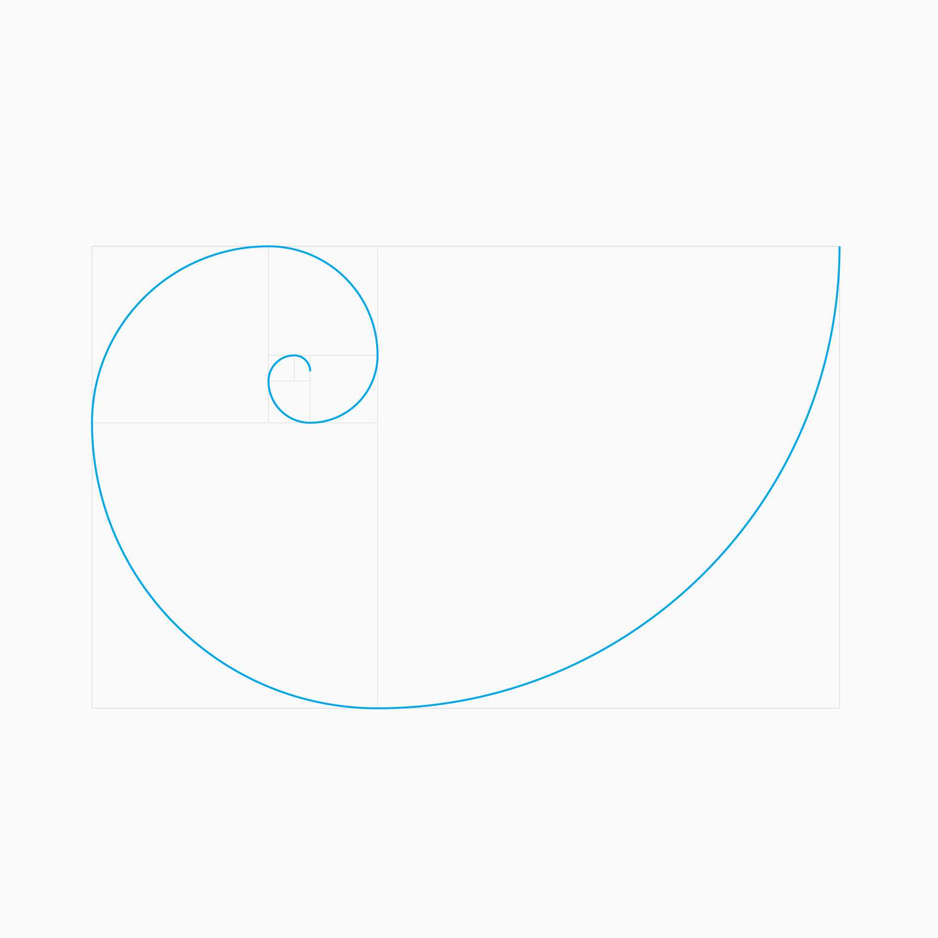 一般的な真円による黄金比率螺旋